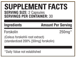 pure-Forskolin-250-reviews
